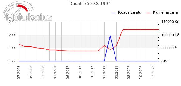Ducati 750 SS 1994