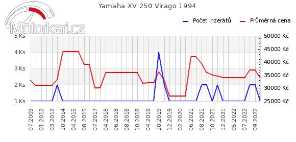 Yamaha XV 250 Virago 1994