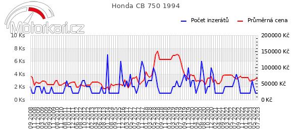 Honda CB 750 1994