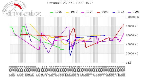 Kawasaki VN 750 1991-1997