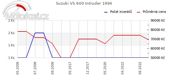 Suzuki VS 600 Intruder 1994