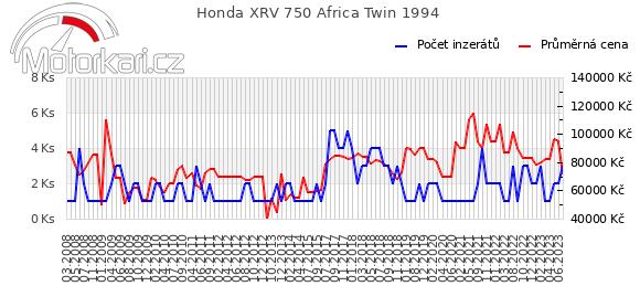 Honda XRV 750 Africa Twin 1994