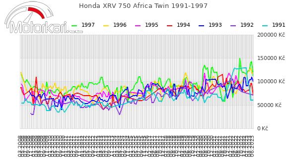 Honda XRV 750 Africa Twin 1991-1997