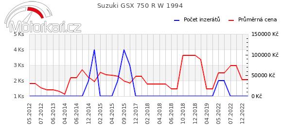 Suzuki GSX 750 R W 1994