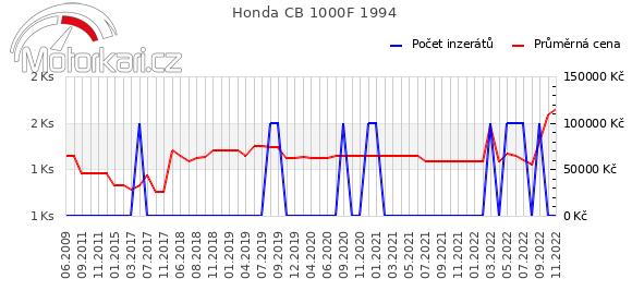 Honda CB 1000F 1994