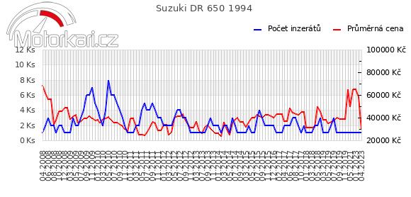Suzuki DR 650 1994