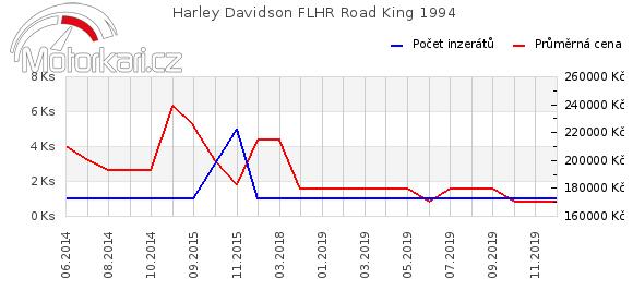 Harley Davidson FLHR Road King 1994