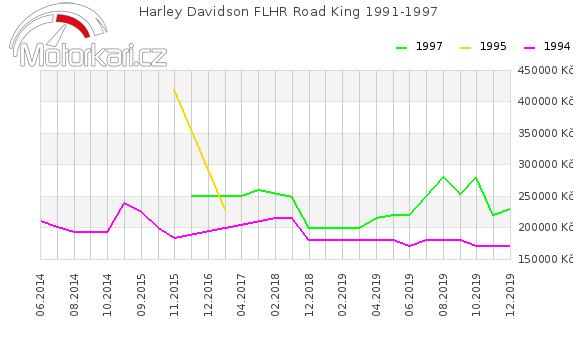 Harley Davidson FLHR Road King 1991-1997