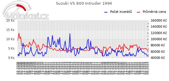 Suzuki VS 800 Intruder 1994