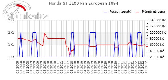 Honda ST 1100 Pan European 1994