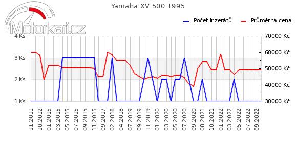 Yamaha XV 500 1995