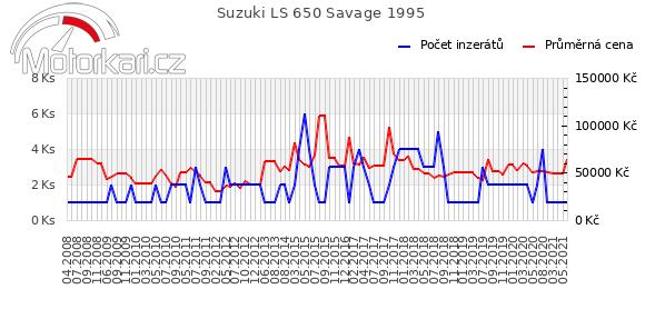 Suzuki LS 650 Savage 1995