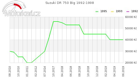 Suzuki DR 750 Big 1992-1998
