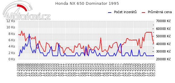 Honda NX 650 Dominator 1995