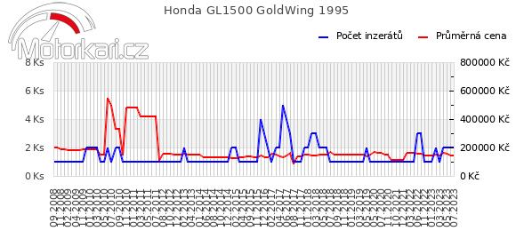Honda GL1500 GoldWing 1995