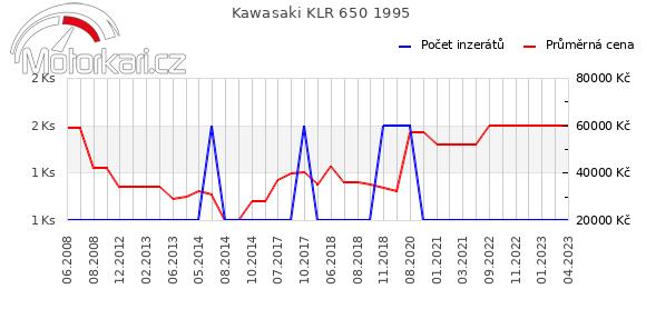 Kawasaki KLR 650 1995