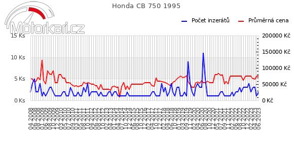 Honda CB 750 1995