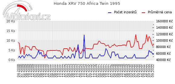 Honda XRV 750 Africa Twin 1995