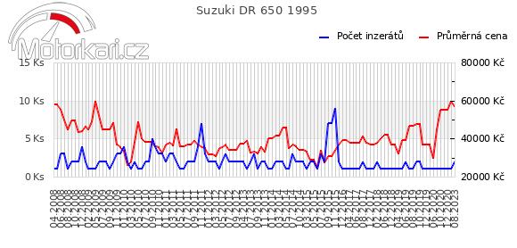 Suzuki DR 650 1995