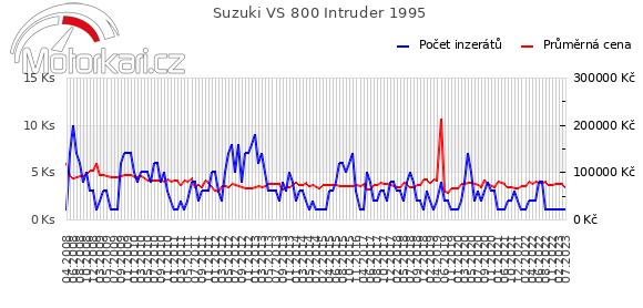 Suzuki VS 800 Intruder 1995