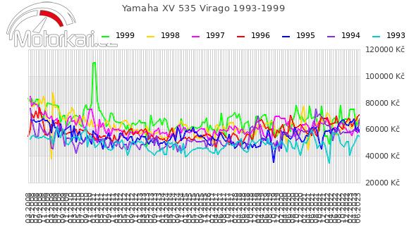 Yamaha XV 535 Virago 1993-1999