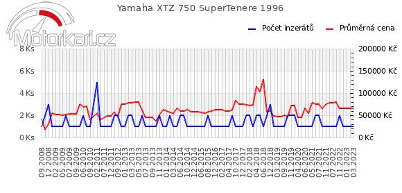 Yamaha XTZ 750 SuperTenere 1996