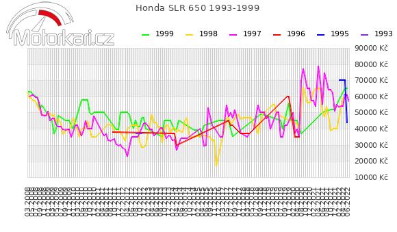 Honda SLR 650 1993-1999