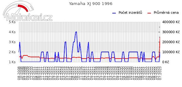 Yamaha XJ 900 1996