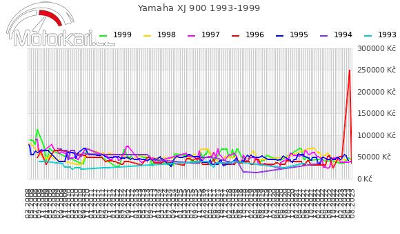 Yamaha XJ 900 1993-1999
