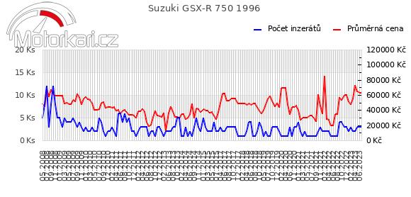 Suzuki GSX-R 750 1996