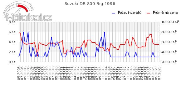 Suzuki DR 800 Big 1996