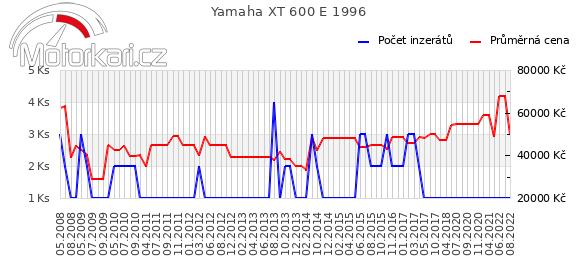 Yamaha XT 600 E 1996