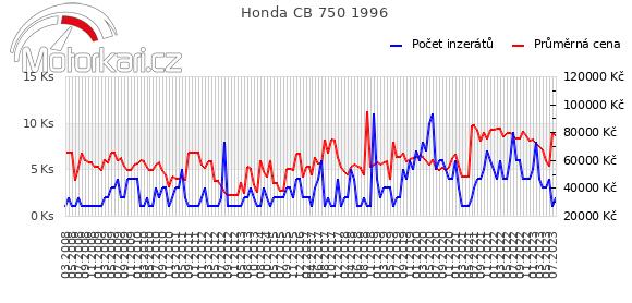 Honda CB 750 1996