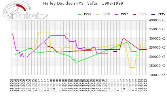 Harley Davidson FXST Softail  1993-1999