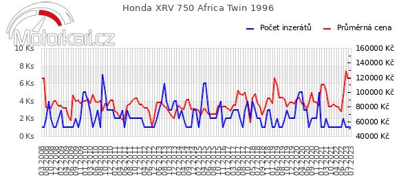 Honda XRV 750 Africa Twin 1996