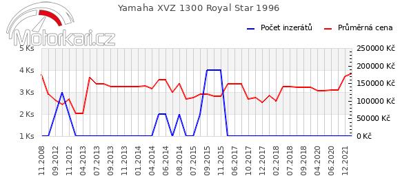 Yamaha XVZ 1300 Royal Star 1996
