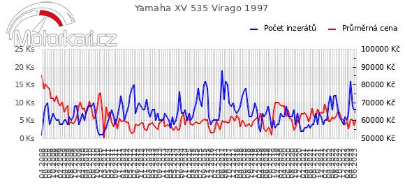 Yamaha XV 535 Virago 1997