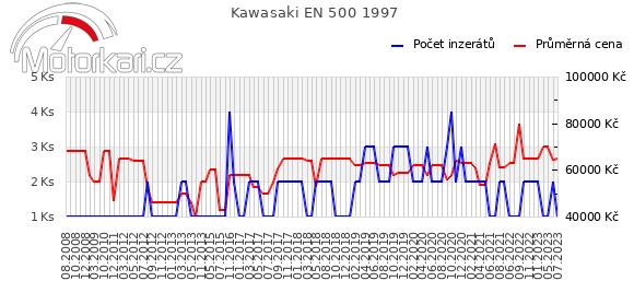 Kawasaki EN 500 1997