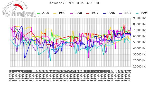 Kawasaki EN 500 1994-2000