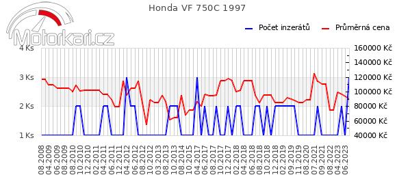 Honda VF 750C 1997