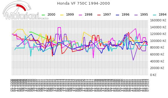 Honda VF 750C 1994-2000