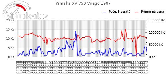 Yamaha XV 750 Virago 1997