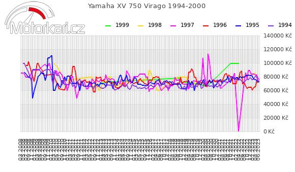 Yamaha XV 750 Virago 1994-2000