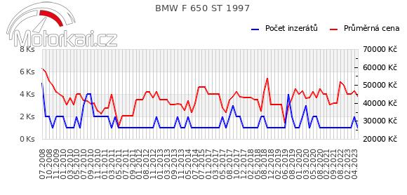 BMW F 650 ST 1997