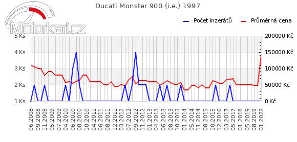 Ducati Monster 900 (i.e.) 1997