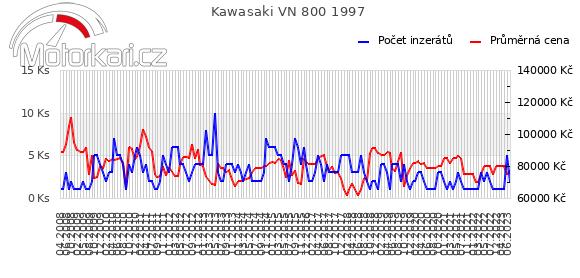 Kawasaki VN 800 1997