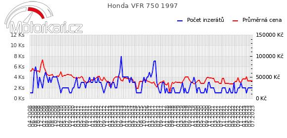 Honda VFR 750 1997