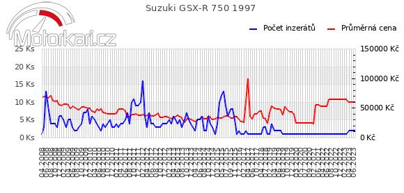 Suzuki GSX-R 750 1997