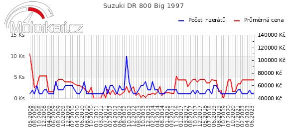 Suzuki DR 800 Big 1997