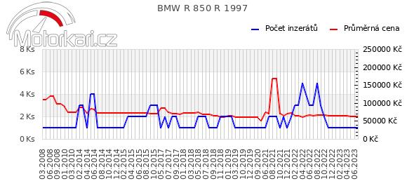 BMW R 850 R 1997